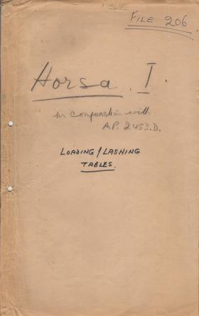Horsa Mk. I Lashing and Loading Manual.