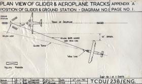 Glider Pick Up Diagrams