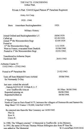 The Facts Concerning Pte Arthur Platt