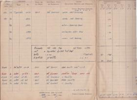 JCM Hutley Flying logbook entry Op. tonga