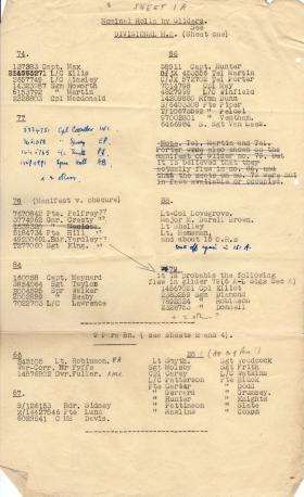 Nominal Rolls by Glider Divisional HQ