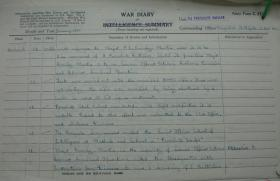 1 Para Bde HQ. War Diary Jan 1942 mentioning Boys ATK Rifle and steel helmets, Jan 1942.