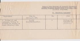 Ministry of Aircraft Production Monthly Report on Folding Bicycles, July 1944