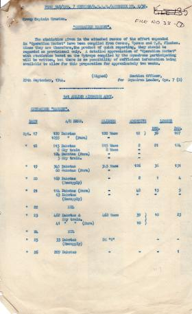 Resume of the effort expended in Op Market 29 September 1944