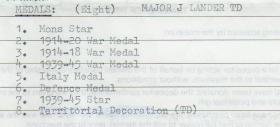 Medal list for Major j Lander