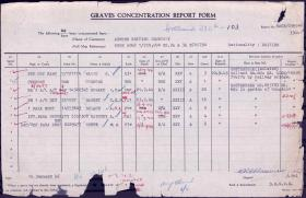 CWGC grave concentration report