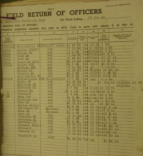 7 Para Bn. War Diary Off's Return  Jan 1945
