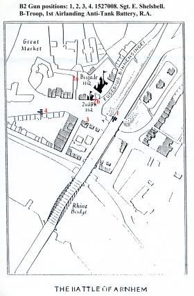B2 Gun positions in Arnhem