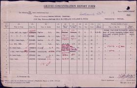 Graves Concentration Report forms from Arnhem