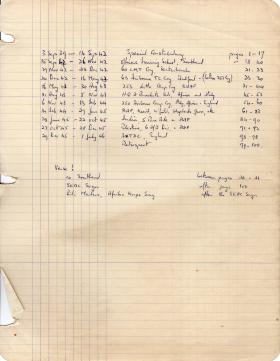 Personal Journal of Major D Foster Sept 1939 to July 1946