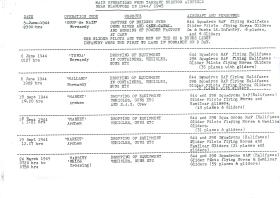 Main ops from Tarrant Rushton airfield in 1944/1945.