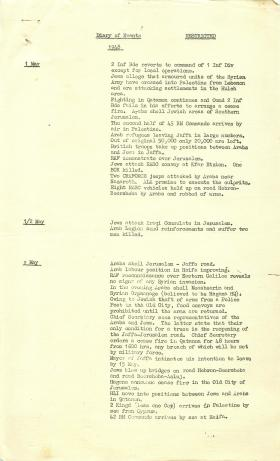 Diary of events on operations in Palestine from May 1st-July 1st 1948.
