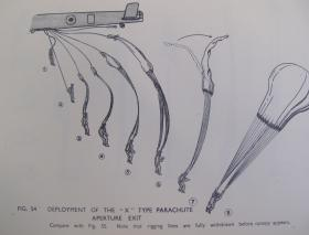 Diagrams showing deployment of the X Type, Parachute Training Manual, 1944