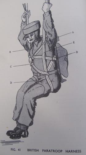 Diagram showing the Harness of the X Type, from the Parachute Training Manual, 1944