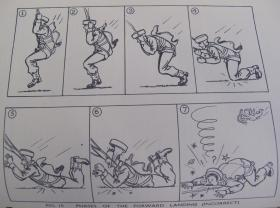 How not to land, Parachute Training Manual, 1944
