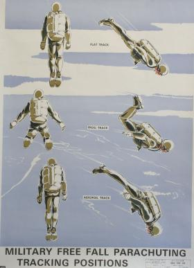 Poster of military free fall parachuting tracking positions.