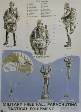 Poster of military free fall parachuting tactical equipment