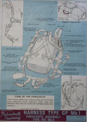 Poster of harness type GP Mk.1