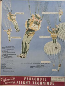 Poster of parachute flight technique