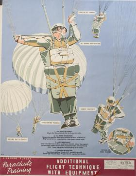 Poster about additional flight technique with equipment