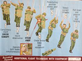 Poster illustrating additional flight technique with equipment