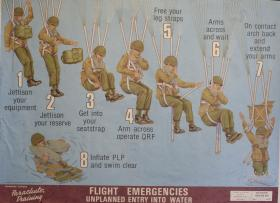 Poster of flight emergencies - unplanned entry into water