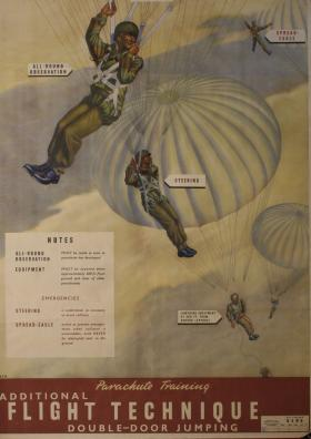 Poster about additional flight technique for double-door jumping