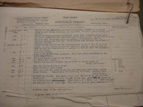 2nd Battalion South Staffordshire Regiment, War Diary, January - December 1944.