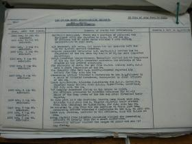 2nd Battalion South Staffordshire Regiment, War Diary, July 1940 - December 1941.