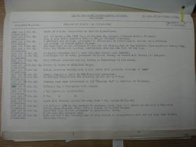 2nd Battalion South Staffordshire Regiment, War Diary, January - December 1942