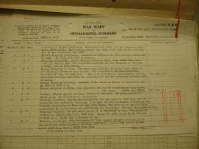 2nd Battalion South Staffordshire Regiment, War Diary, January - December 1945