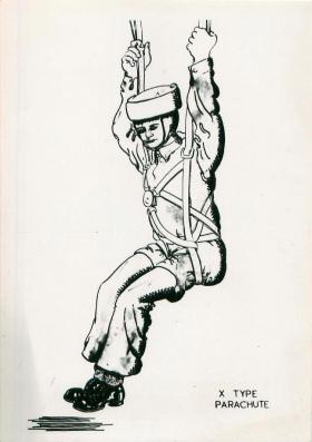Instruction sketches for parachute training pamphlet, showing X-Type Parachute