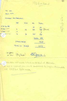 Note from the RSM to QM regarding numbers on board MV Norland after stopping at Ascension Island, 1982