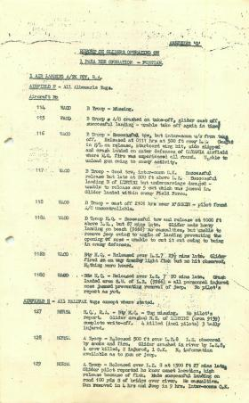 Report on gliders operating on 1st Parachute Brigade's Op Faustian.