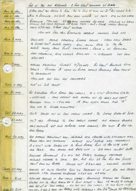 Log of the movements of the MV Norland by 2 PARA Group, 1982
