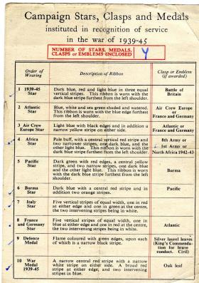 Harry Marshalls medal entitlements