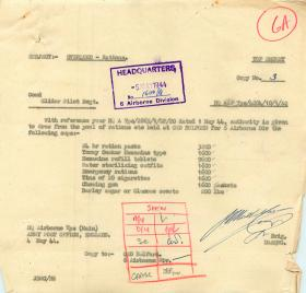 List of rations for Operation Overlord.