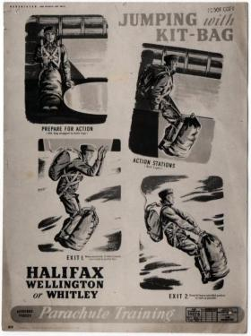 Proof copy of parachute training poster for jumping with kit-bag, date unknown.