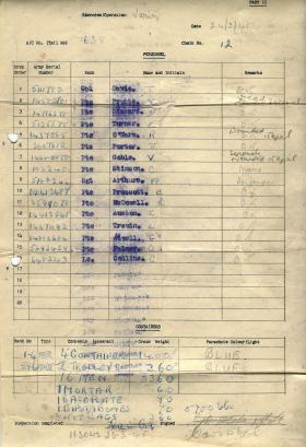Thomas Davis chalk manifest for Op Varsity, 1945