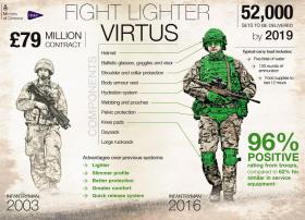 VIRTUS Schematic 2016