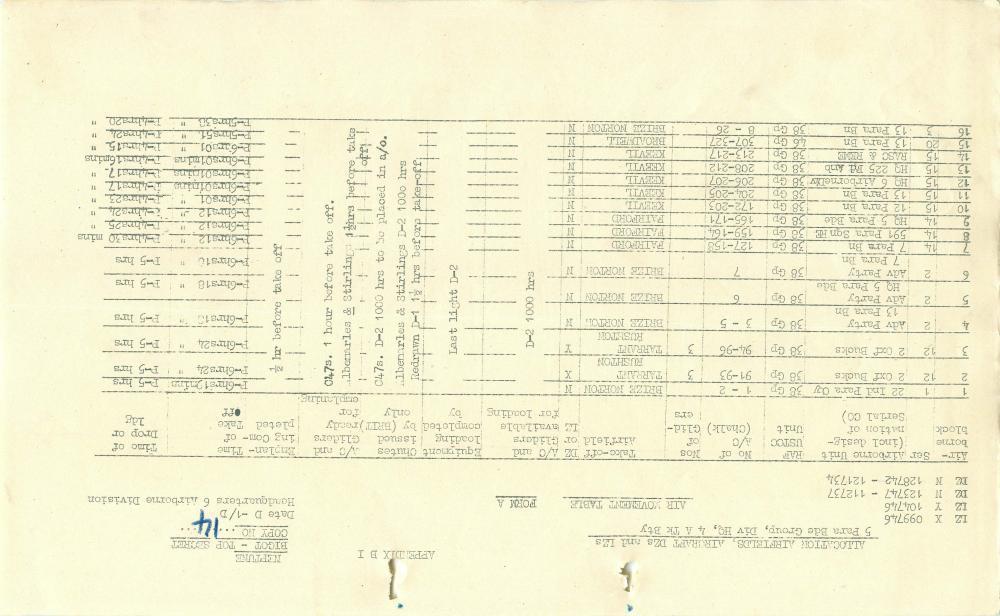 6 Airborne Division Operation Instructions No 1 Part 2 Paradata